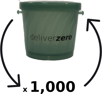 DeliverZero container reused 1000 times